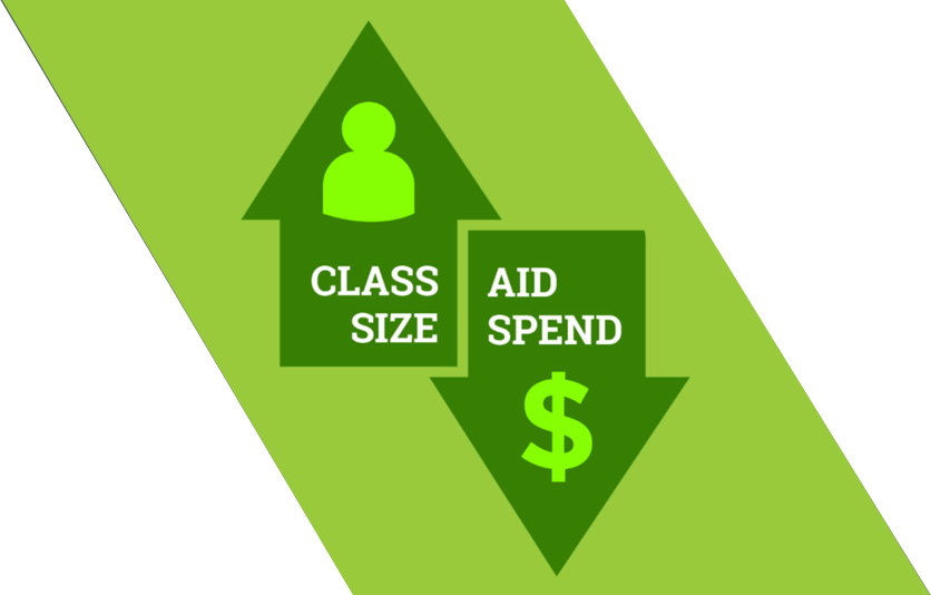 Aid: Maximize Your Budget with Financial Aid Modelling, Capture Higher Ed