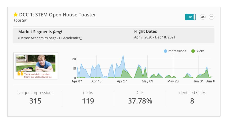 Toaster Metrics screenshot