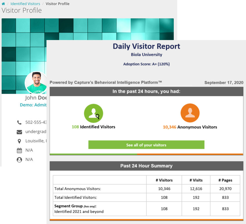 daily visitor report and user profile