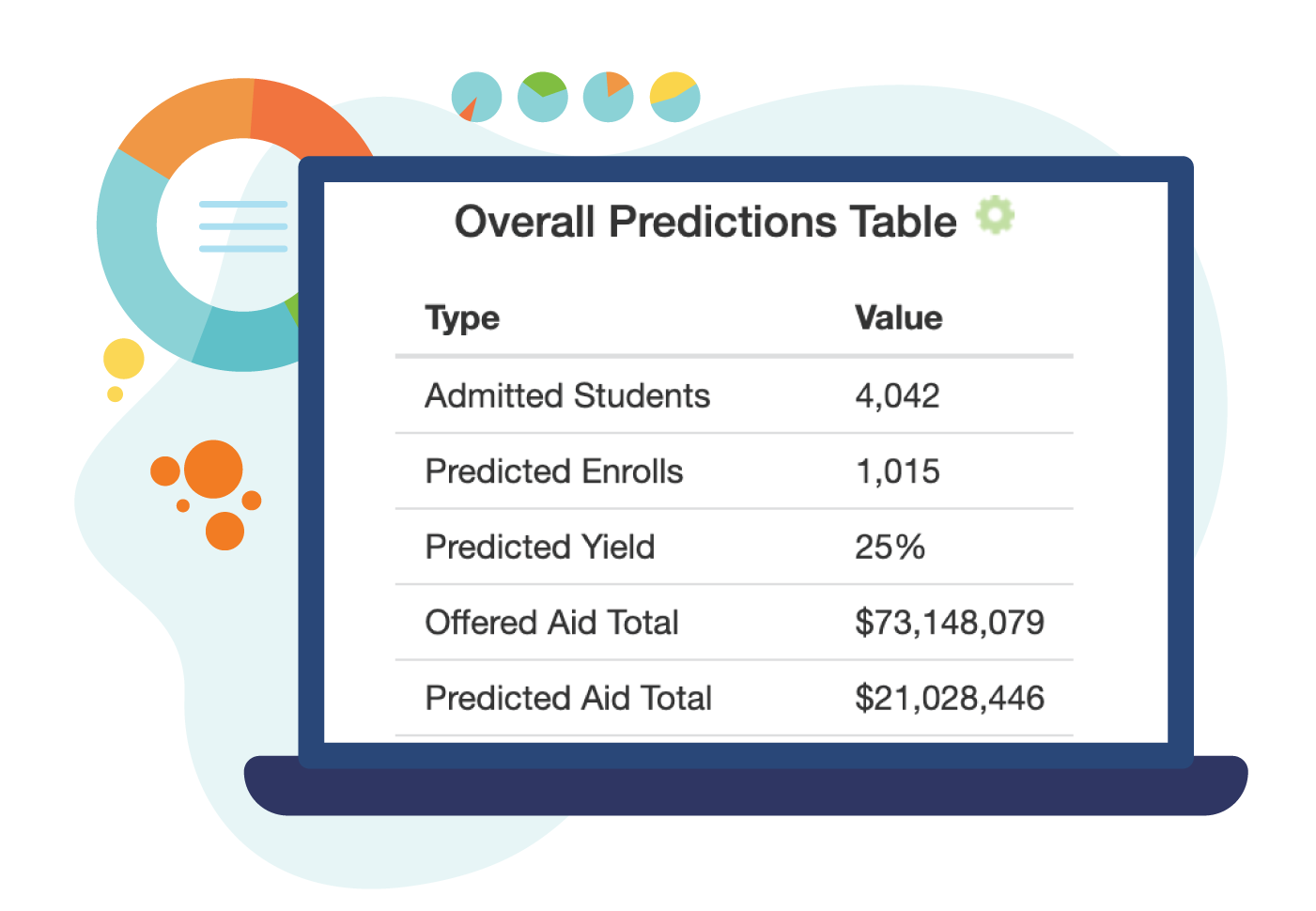 illustration with Prediction Tools screen shot