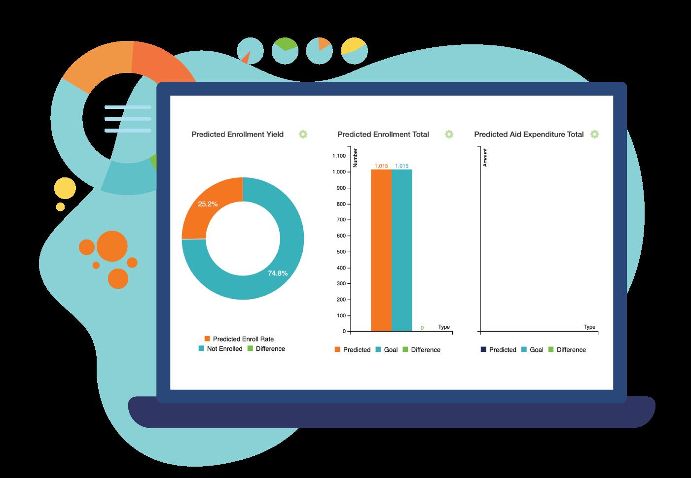 data and chart screenshots from ENROLL dashboard
